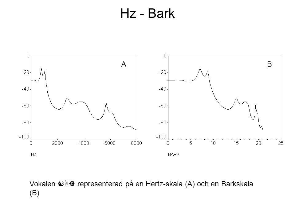 Hz - Bark A B Vokalen [A] representerad på en Hertz-skala (A) och en Barkskala (B)